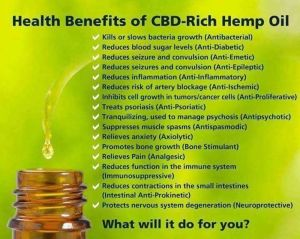 hemp health benefits